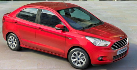 Ford's New Plant In India – Unveils Path of opportunity