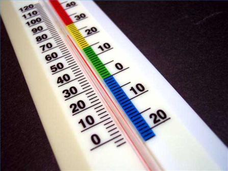 Why Still Fahrenheit?