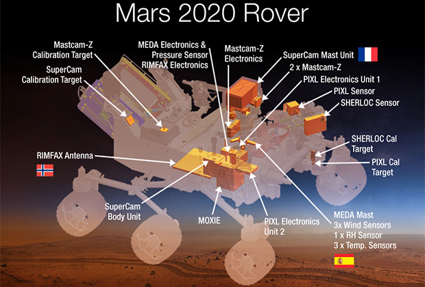 Scientists Are Going to Make Oxygen on Mars