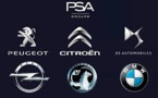 Peugeot Maker PSA Reports Record Profitability For 2019 As It Pushes For Merger With Fiat