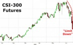 Chinese Bubble is Deflating