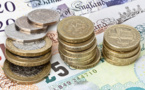 Living Cost In The UK Has Eased Out